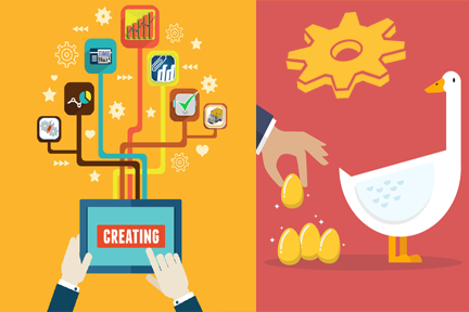 Creating a Business System