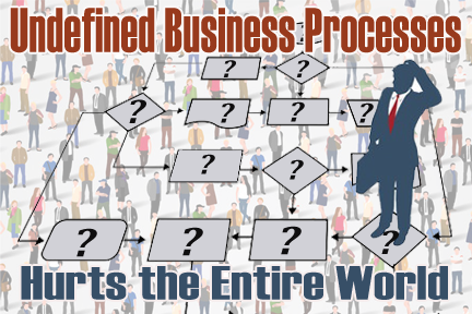 Undefined Business Processes