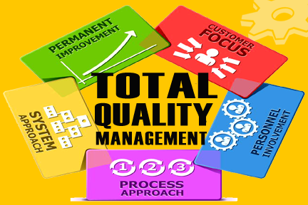 total quality management software
