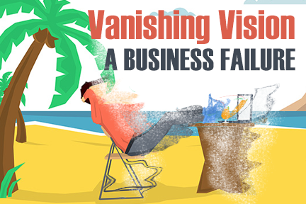 Business Failure a Vanishing Vision